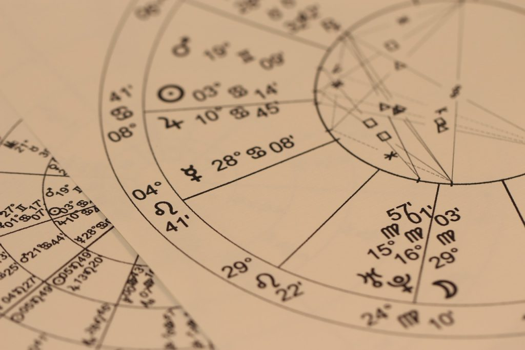 izdelava astrološke karte